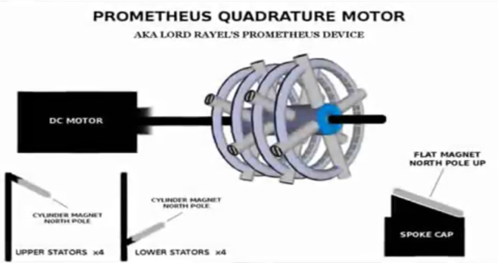 C:\Users\Dell\Desktop\Prometheus Quadrature Motor.png
